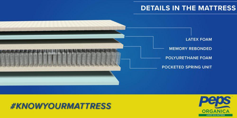 http://www.pepsindia.com/blog/wp-content/uploads/Details-of-mattress-organica2.jpg