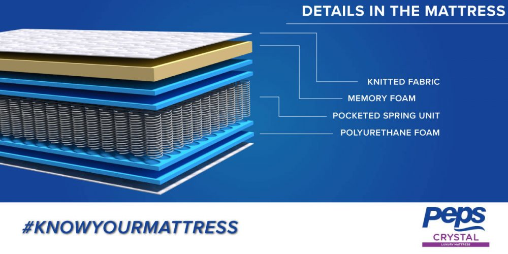 http://www.pepsindia.com/blog/wp-content/uploads/Details-of-mattress_crystal-for-blog.jpg